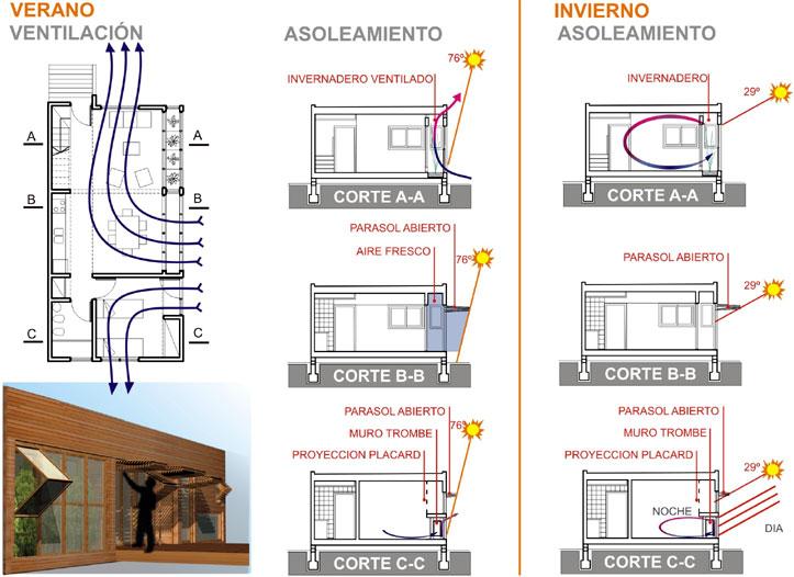 Arq vivienda modulada taringa for Espacios minimos arquitectura