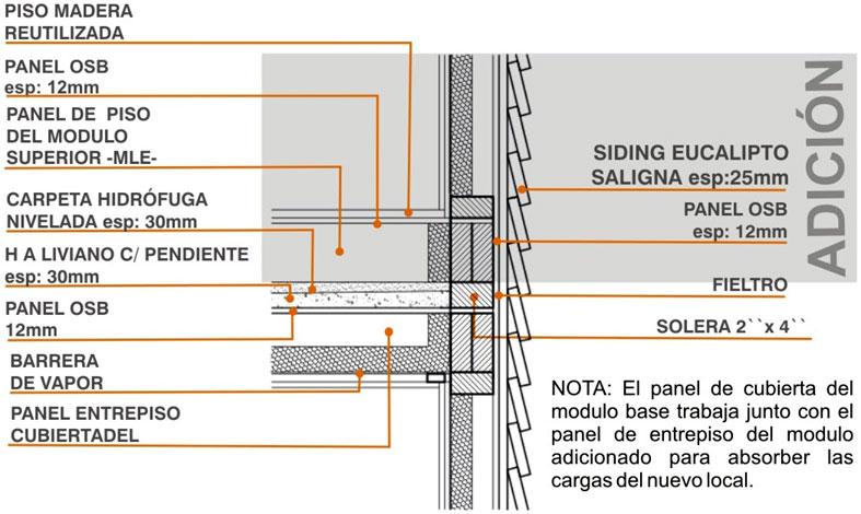 Arquimaster Com Ar Proyecto M 243 Dulos De Viviendas