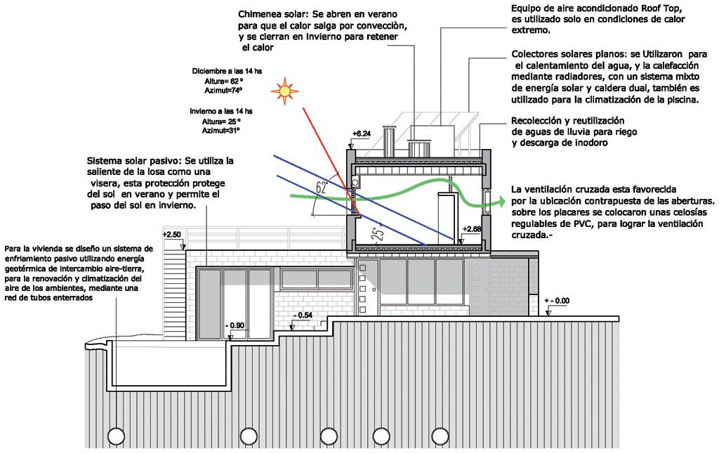 Proyecto proyecto casa sustentable - Proyectos para construir una casa ...