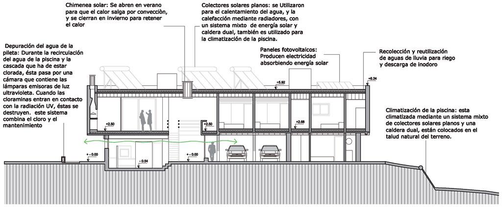 Arquimaster Com Ar Proyecto Proyecto Casa Sustentable