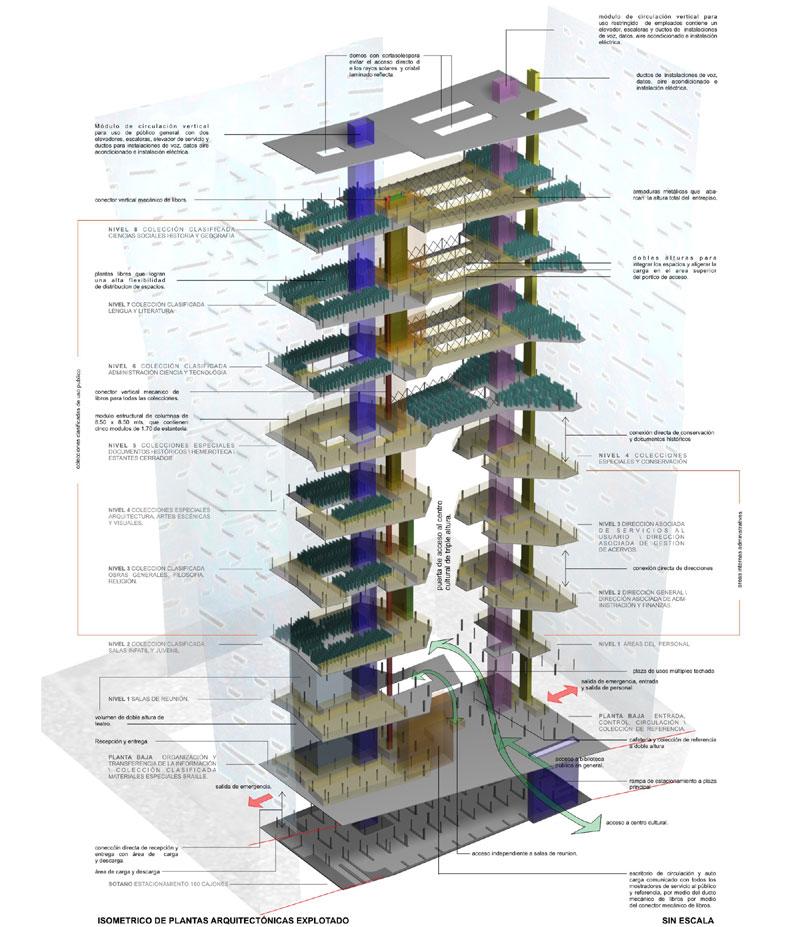 Proyecto proyecto para biblioteca for Programa arquitectonico biblioteca