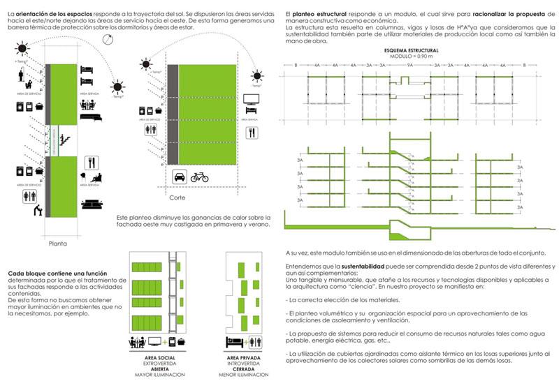 Proyecto proyecto edificio for 5 tecnicas de la arquitectura