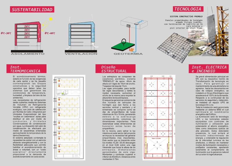 Proyecto Proyecto Nuevo Edificio Del
