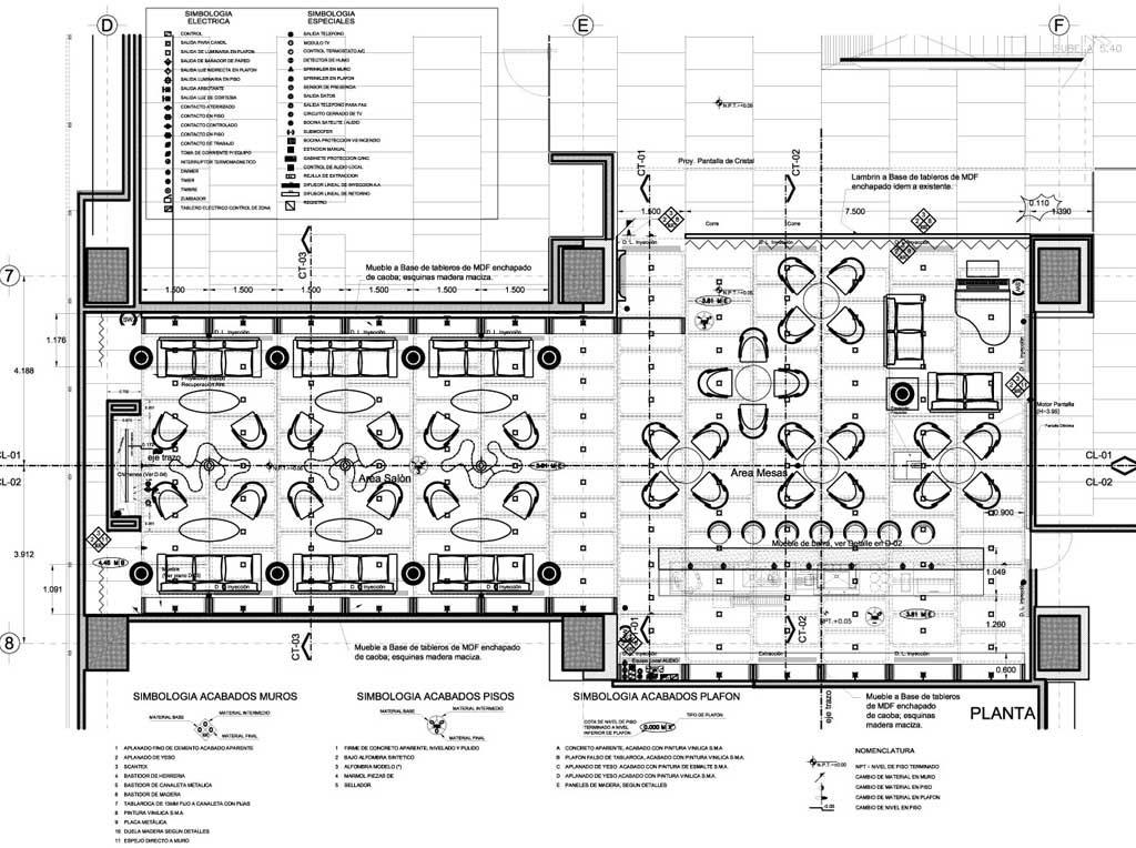 Hilton lobby bar pascal arquitectos arquimaster for Como disenar un hotel