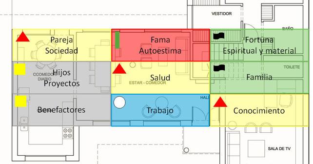 Curso feng shui y radiestesia el h bitat saludable for Casas feng shui arquitectura