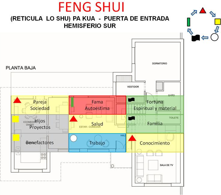 Curso feng shui y radiestesia el h bitat saludable - Estudiar feng shui ...