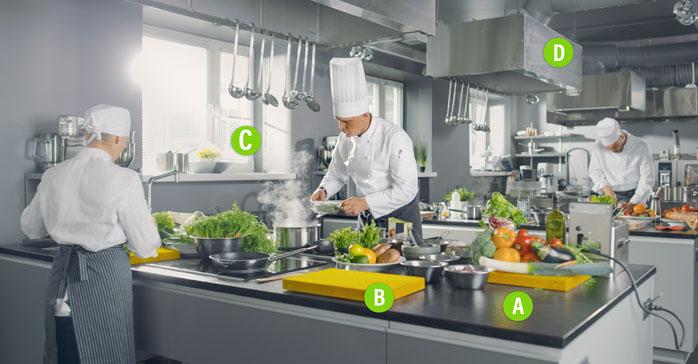 Cocinas de restaurantes más seguras y saludables con Sistemas Pasivos de Seguridad Alimentaria