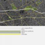 Proyecto Nuevos Corredores del Oeste, Buenos Aires, Argentina (Soterramiento Sarmiento) / Roberto Scaia arquitecto & asoc.